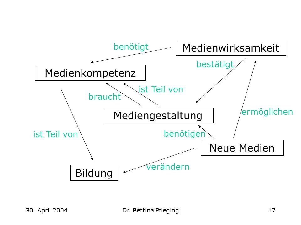 Medienwirksamkeit Medienkompetenz Mediengestaltung Neue Medien Bildung