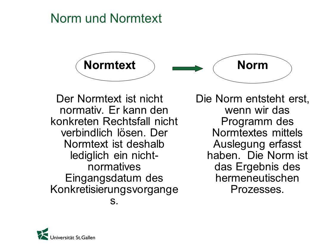 Norm und Normtext Normtext Norm