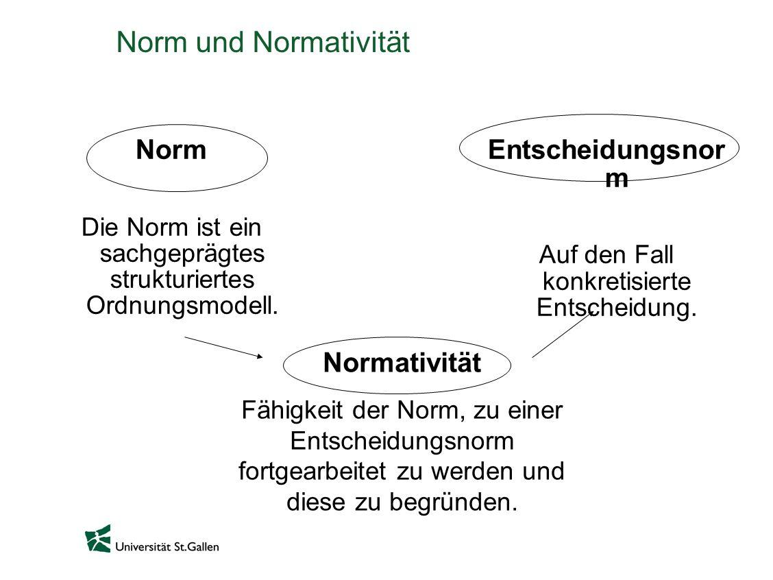 Norm und Normativität Norm Entscheidungsnorm Normativität