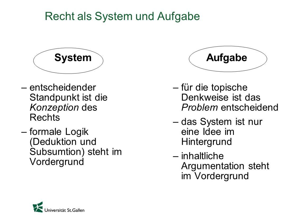 Recht als System und Aufgabe