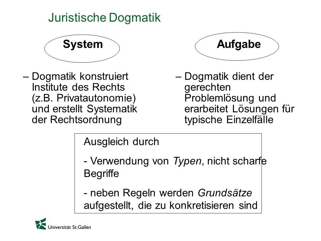 Juristische Dogmatik System Aufgabe