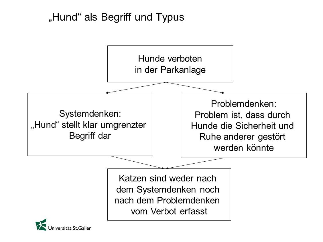 """""""Hund als Begriff und Typus"""