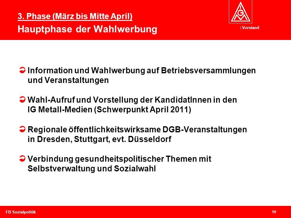 3. Phase (März bis Mitte April) Hauptphase der Wahlwerbung
