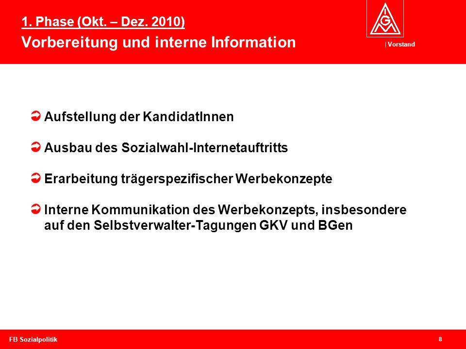 1. Phase (Okt. – Dez. 2010) Vorbereitung und interne Information