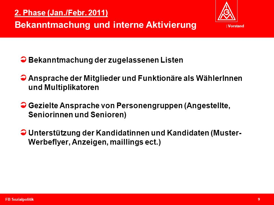 2. Phase (Jan./Febr. 2011) Bekanntmachung und interne Aktivierung