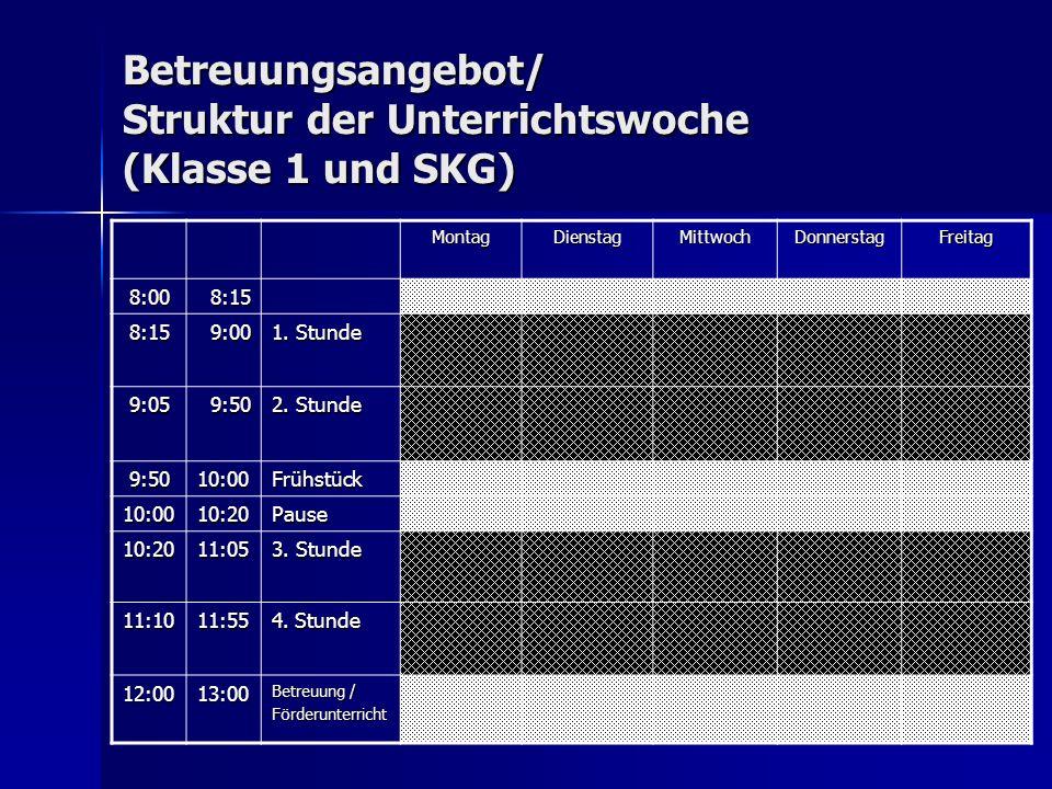 Betreuungsangebot/ Struktur der Unterrichtswoche (Klasse 1 und SKG)