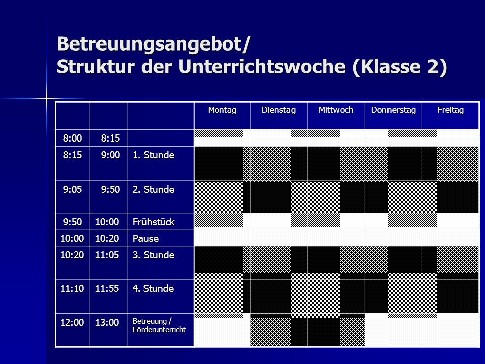 Betreuungsangebot/ Struktur der Unterrichtswoche (Klasse 2)