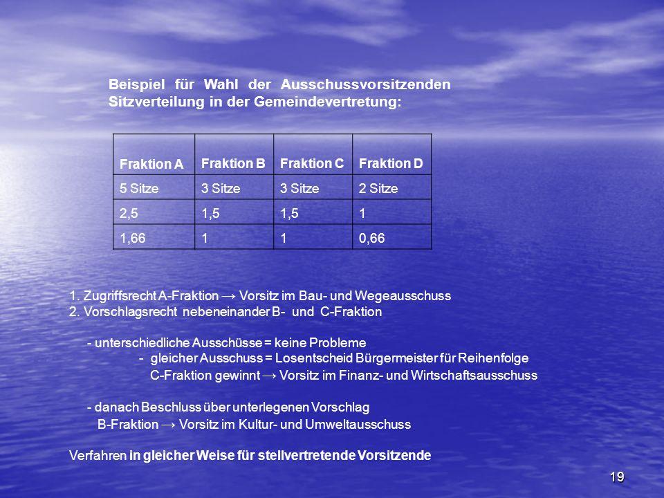 Beispiel für Wahl der Ausschussvorsitzenden Sitzverteilung in der Gemeindevertretung: