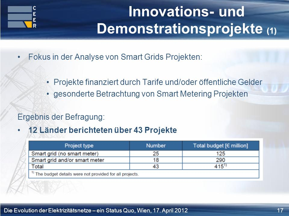 Innovations- und Demonstrationsprojekte (1)