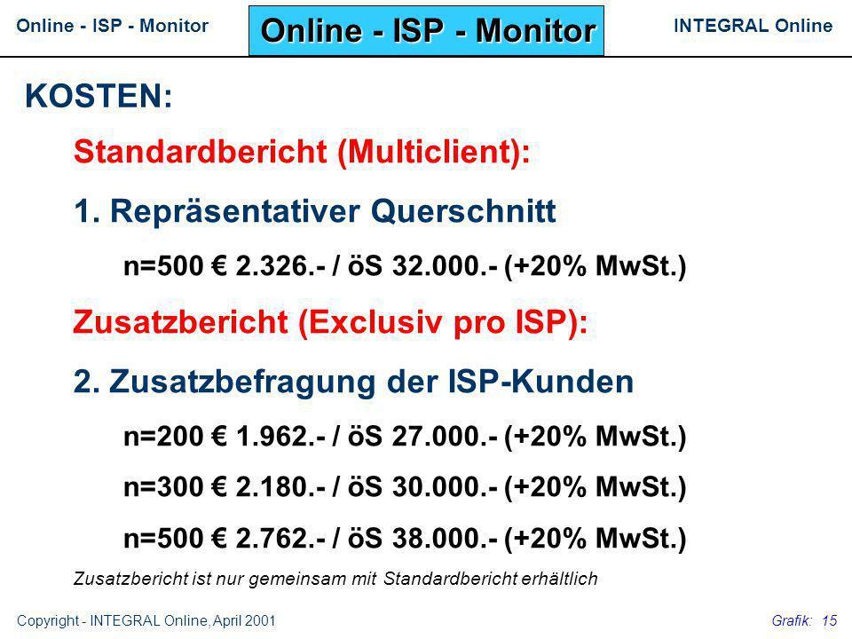 Standardbericht (Multiclient): 1. Repräsentativer Querschnitt