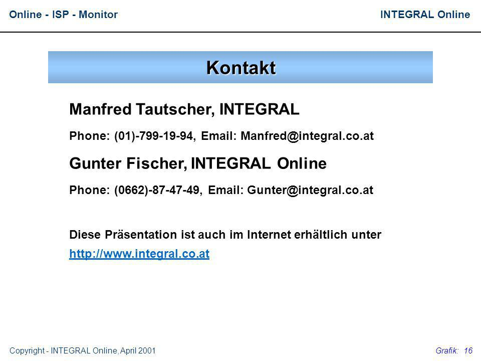 Kontakt Manfred Tautscher, INTEGRAL Phone: (01)-799-19-94, Email: Manfred@integral.co.at.