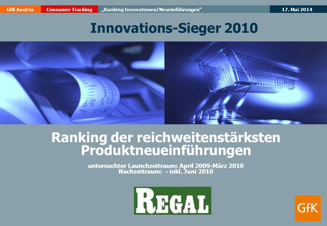 Ranking der reichweitenstärksten Produktneueinführungen