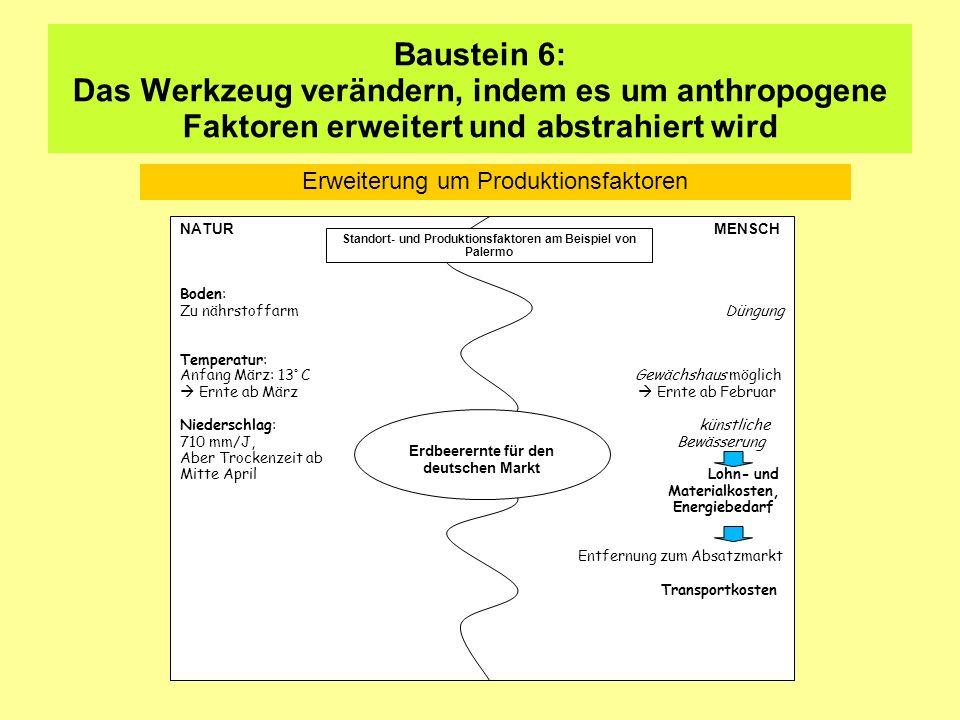 Baustein 6: Das Werkzeug verändern, indem es um anthropogene Faktoren erweitert und abstrahiert wird