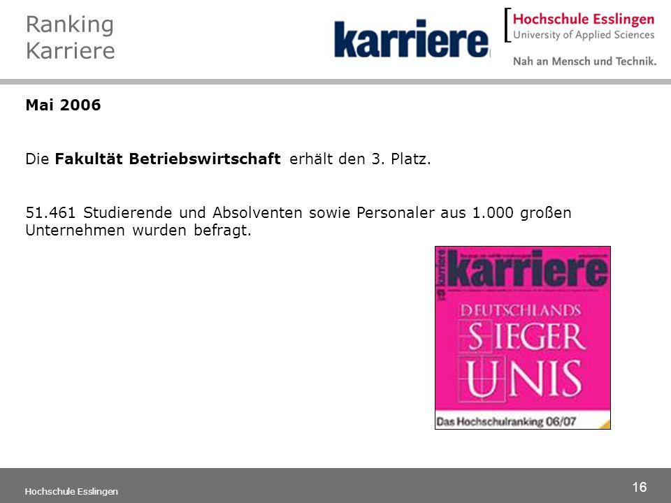 Ranking Karriere Mai 2006. Die Fakultät Betriebswirtschaft erhält den 3. Platz.
