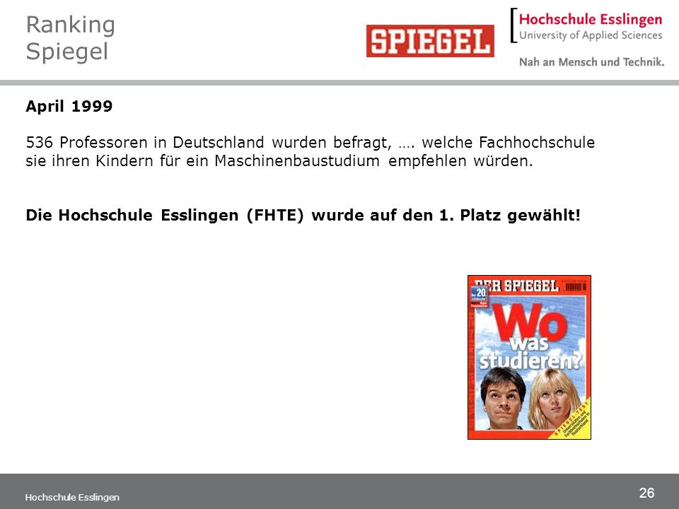 Ranking Spiegel April 1999.