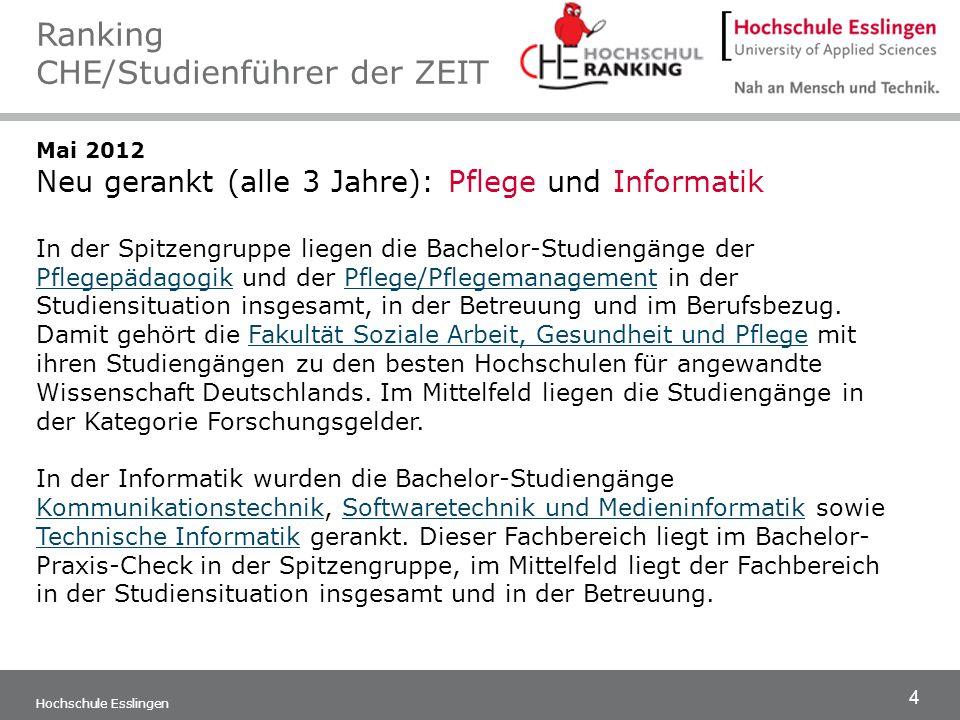 Ranking CHE/Studienführer der ZEIT
