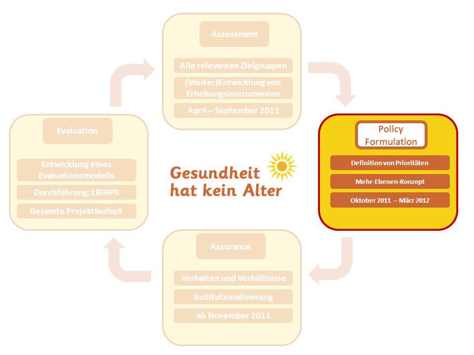 Policy Formulation Assessment Alle relevanten Zielgruppen
