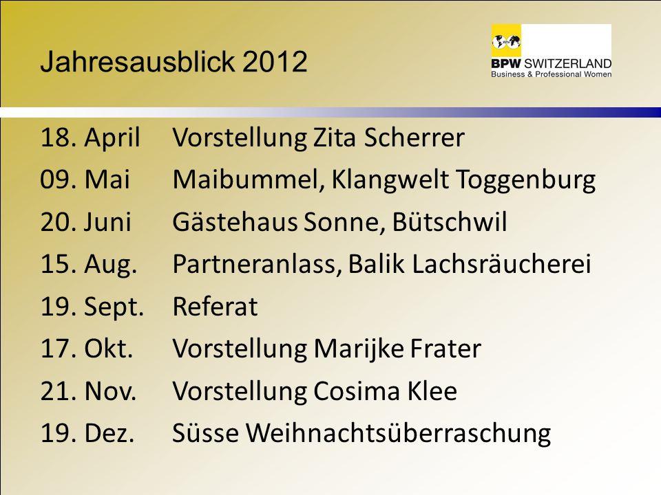 Jahresausblick 2012