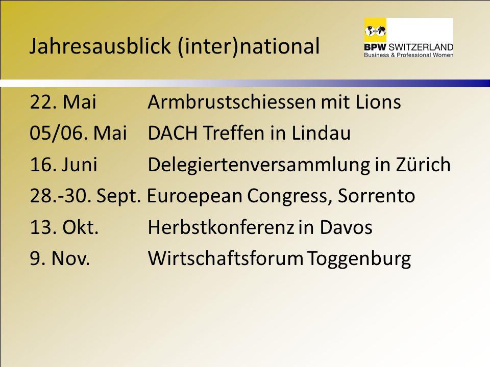 Jahresausblick (inter)national