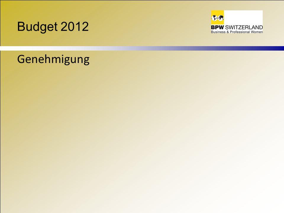 Budget 2012 Genehmigung