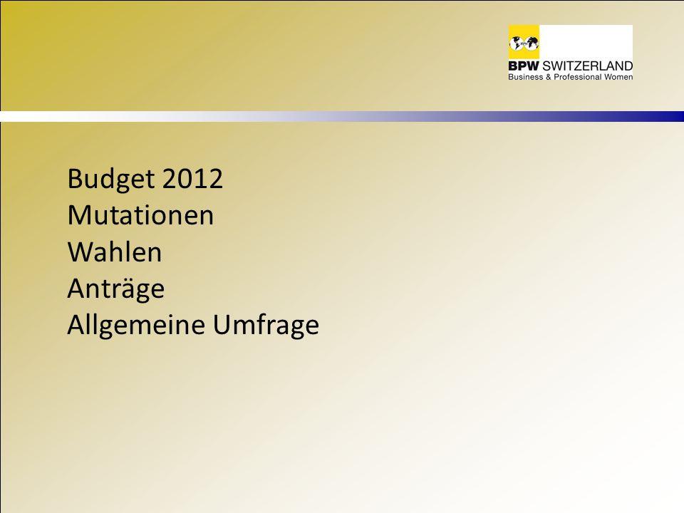 Budget 2012 Mutationen Wahlen Anträge Allgemeine Umfrage