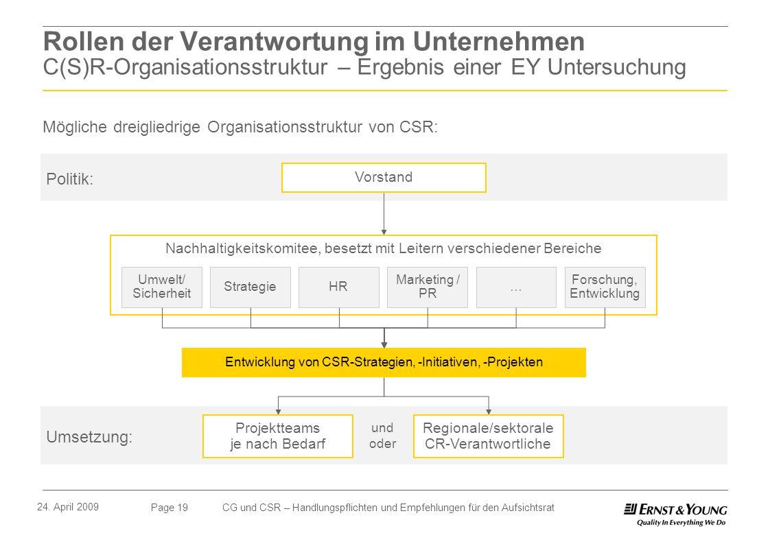 Rollen der Verantwortung im Unternehmen C(S)R-Organisationsstruktur – Ergebnis einer EY Untersuchung