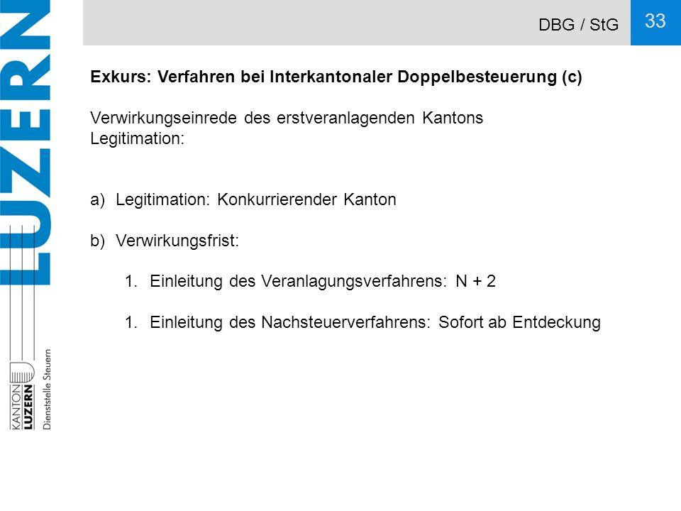 DBG / StG Exkurs: Verfahren bei Interkantonaler Doppelbesteuerung (c) Verwirkungseinrede des erstveranlagenden Kantons.