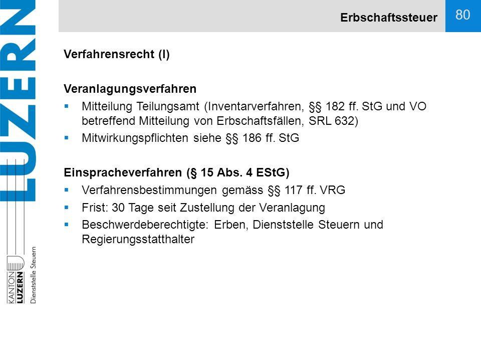 Erbschaftssteuer Verfahrensrecht (I) Veranlagungsverfahren.
