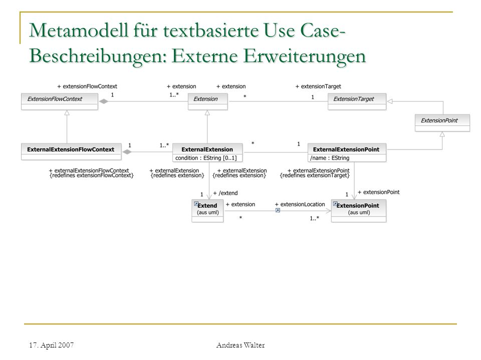 Metamodell für textbasierte Use Case-Beschreibungen: Externe Erweiterungen