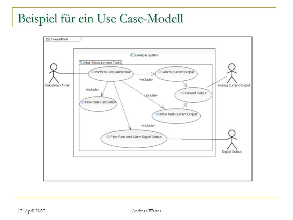 Beispiel für ein Use Case-Modell