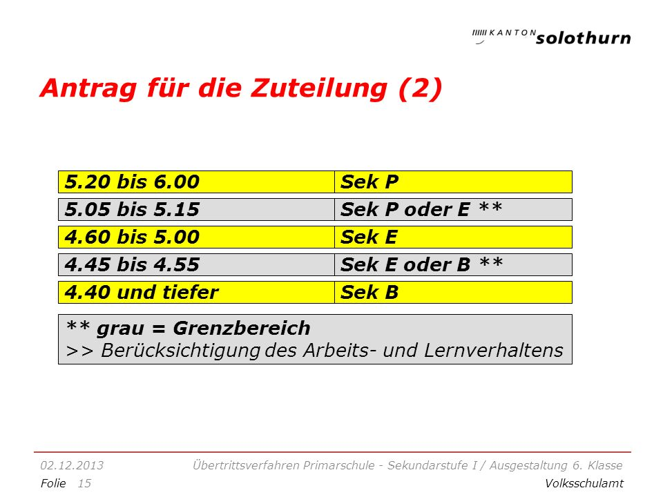 Antrag für die Zuteilung (2)
