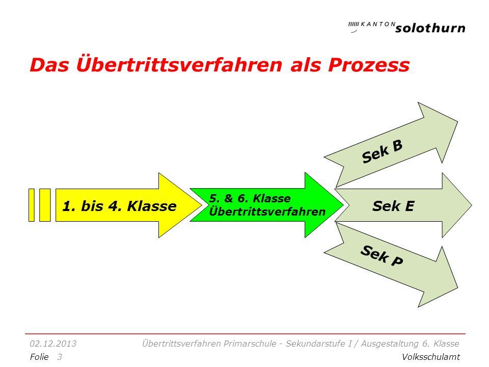 Das Übertrittsverfahren als Prozess