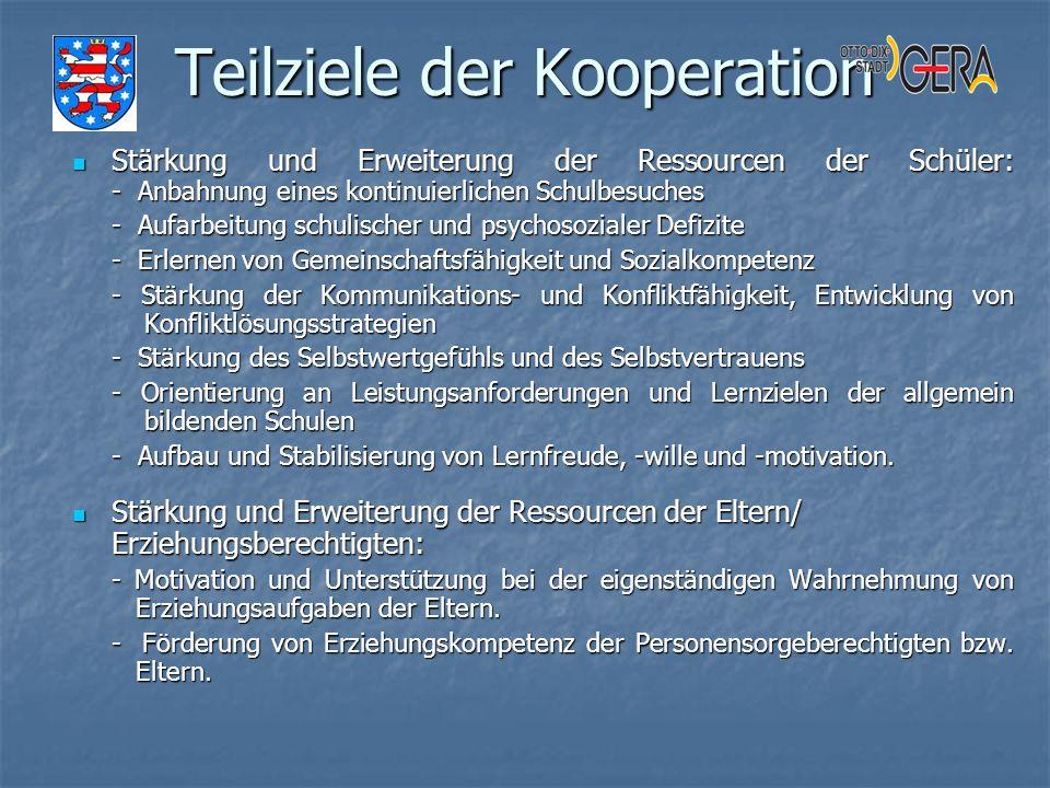Teilziele der Kooperation