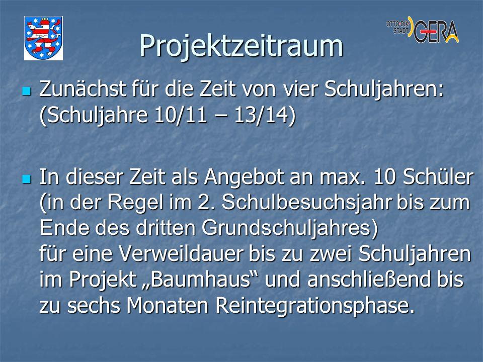 Projektzeitraum Zunächst für die Zeit von vier Schuljahren: (Schuljahre 10/11 – 13/14)