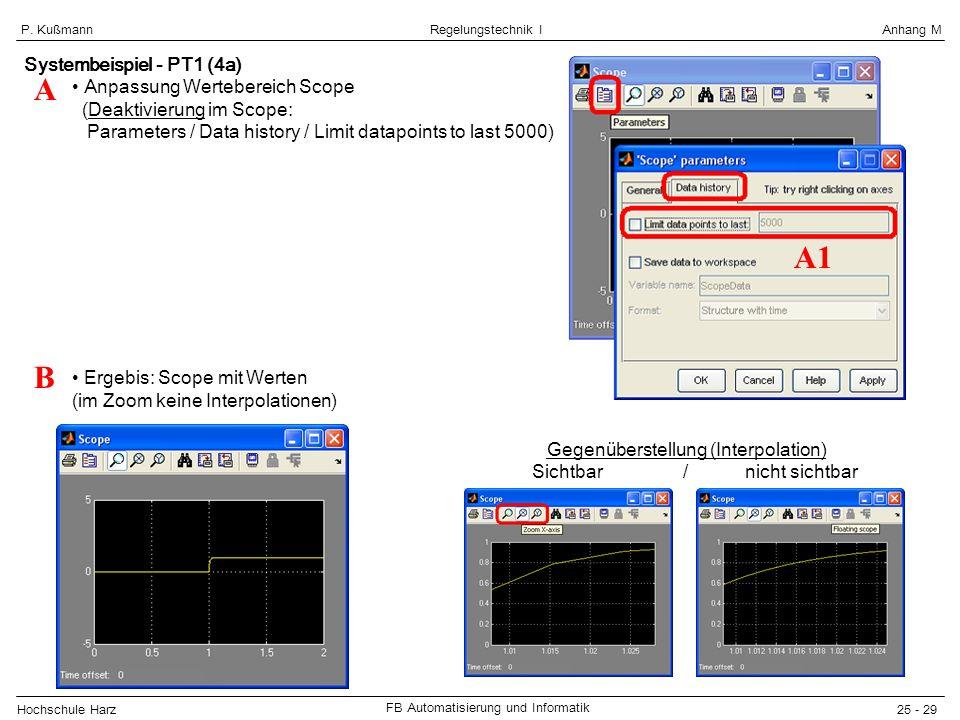 A A1 B Systembeispiel - PT1 (4a) Anpassung Wertebereich Scope