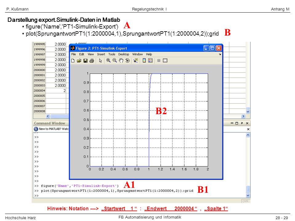 A B B2 A1 B1 Darstellung export.Simulink-Daten in Matlab