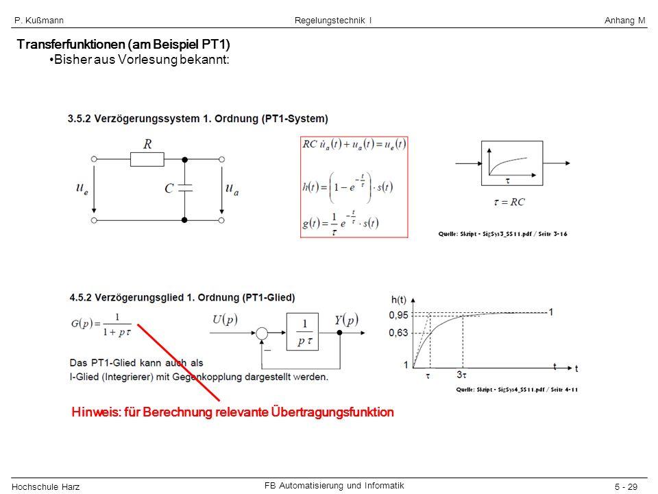 Transferfunktionen (am Beispiel PT1)