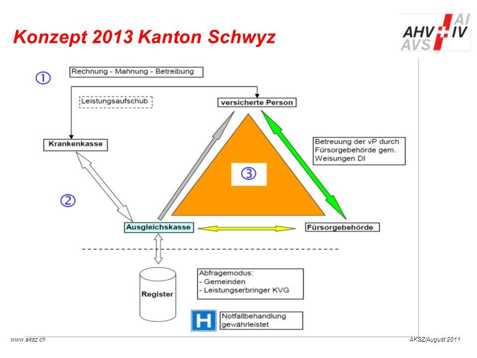 Konzept 2013 Kanton Schwyz