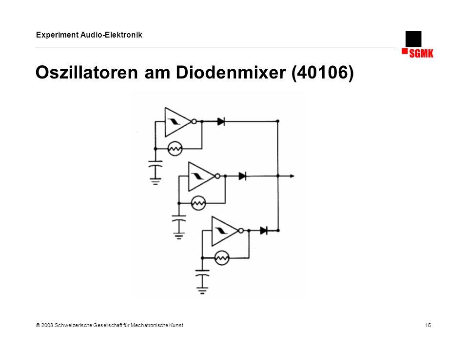 Oszillatoren am Diodenmixer (40106)