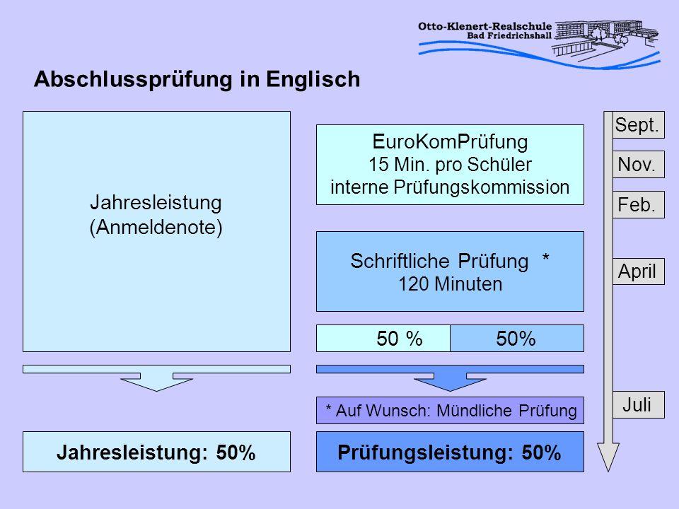 Abschlussprüfung in Englisch