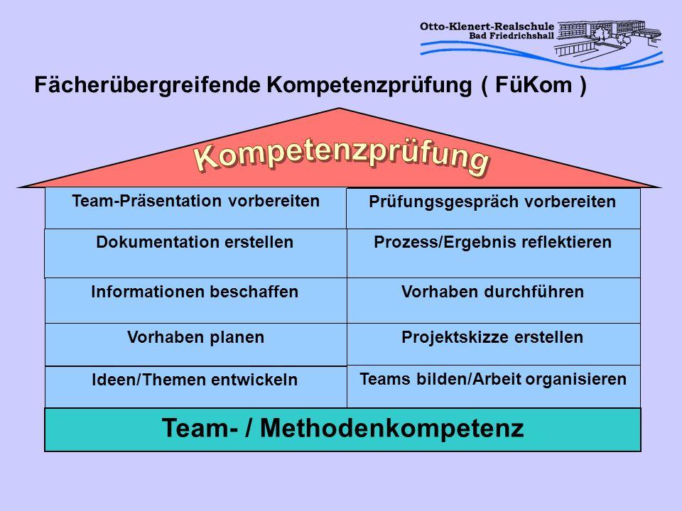 Kompetenzprüfung Team- / Methodenkompetenz