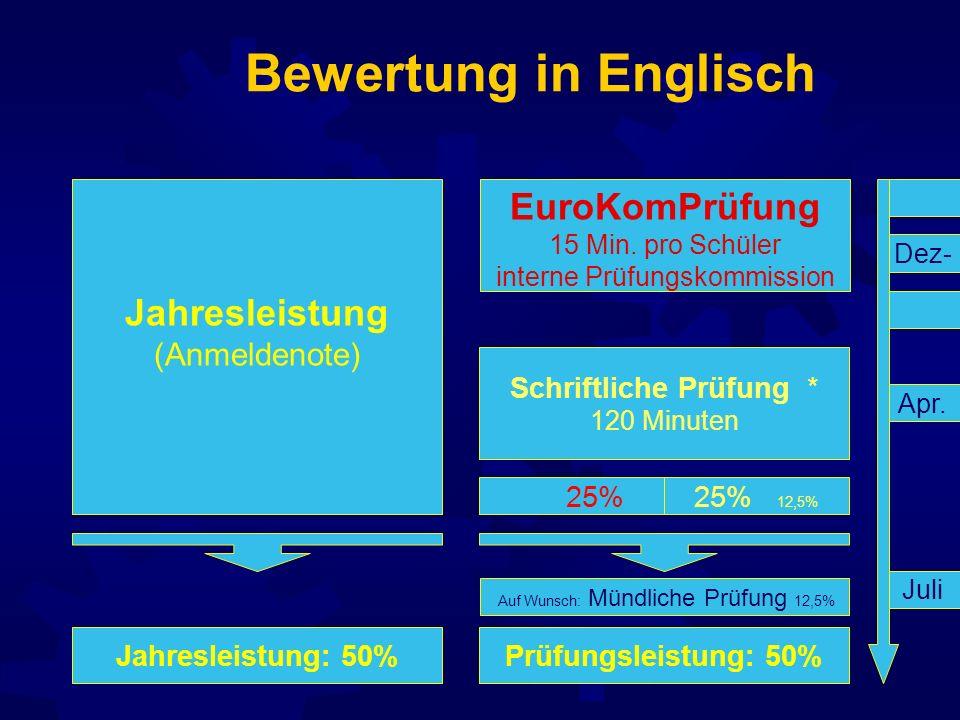 Bewertung in Englisch EuroKomPrüfung Jahresleistung (Anmeldenote)