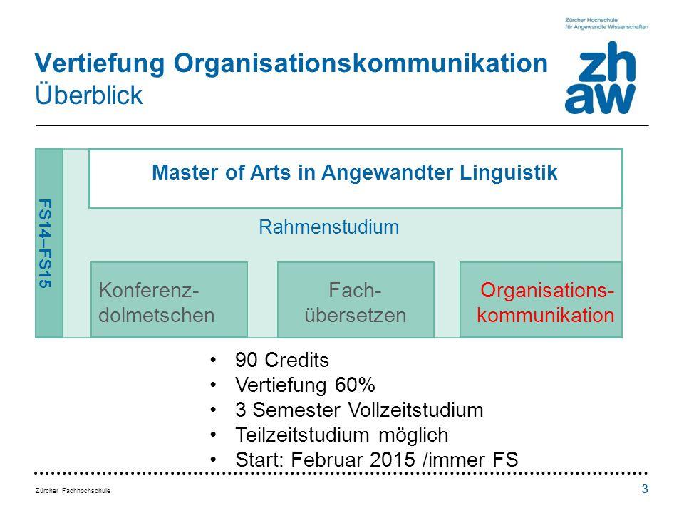 Vertiefung Organisationskommunikation Überblick