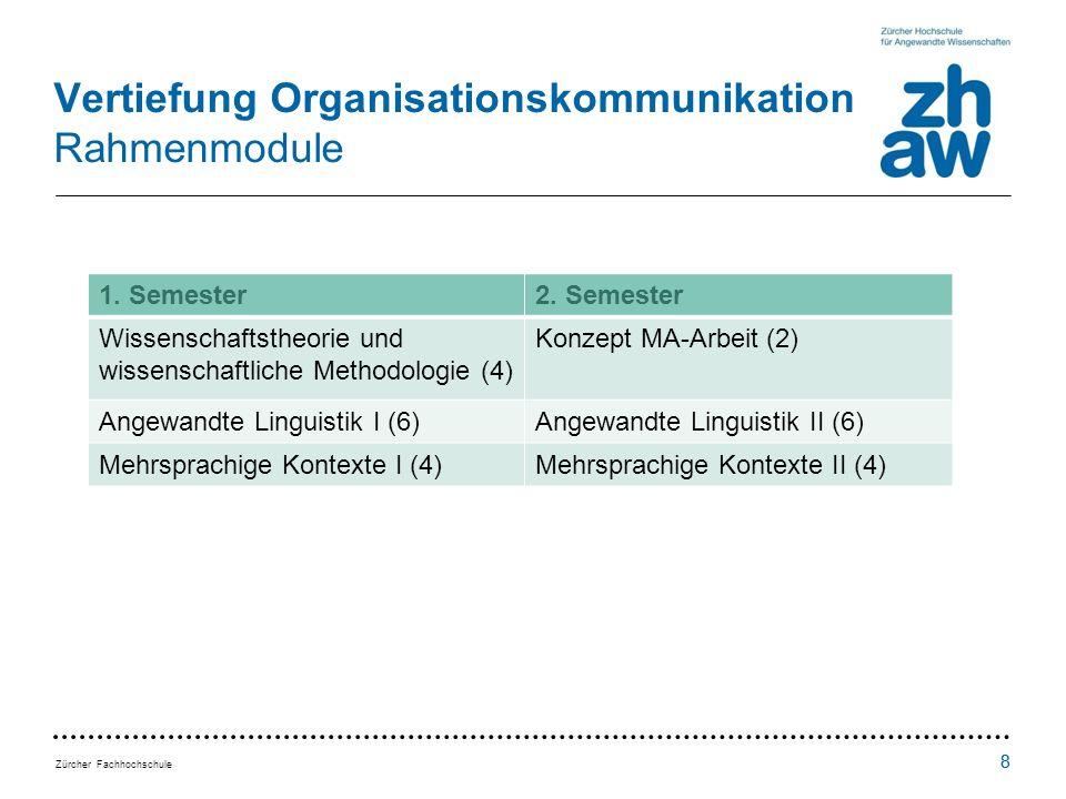 Vertiefung Organisationskommunikation Rahmenmodule