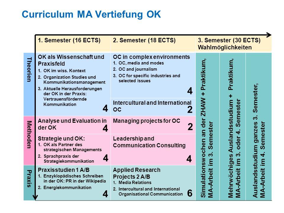 Curriculum MA Vertiefung OK