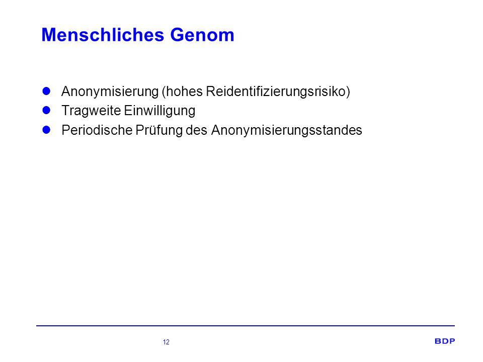 Menschliches Genom Anonymisierung (hohes Reidentifizierungsrisiko)