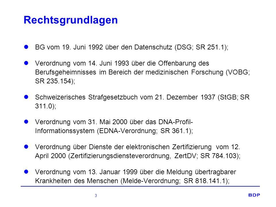 Rechtsgrundlagen BG vom 19. Juni 1992 über den Datenschutz (DSG; SR 251.1);