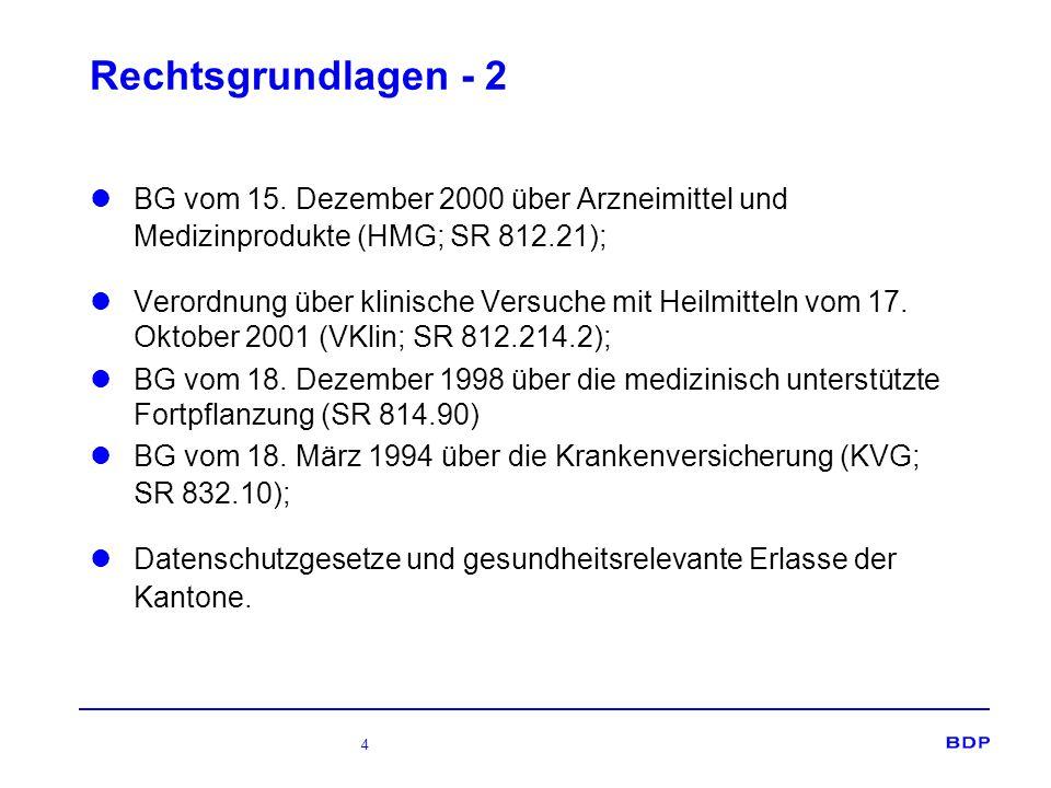 Rechtsgrundlagen - 2 BG vom 15. Dezember 2000 über Arzneimittel und Medizinprodukte (HMG; SR 812.21);