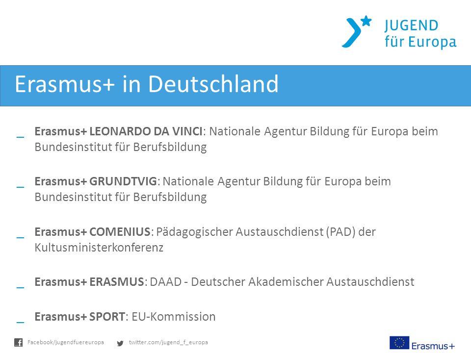 Erasmus+ in Deutschland