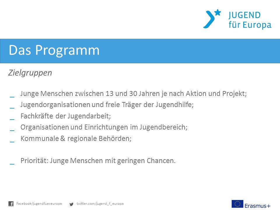 Das Programm Zielgruppen